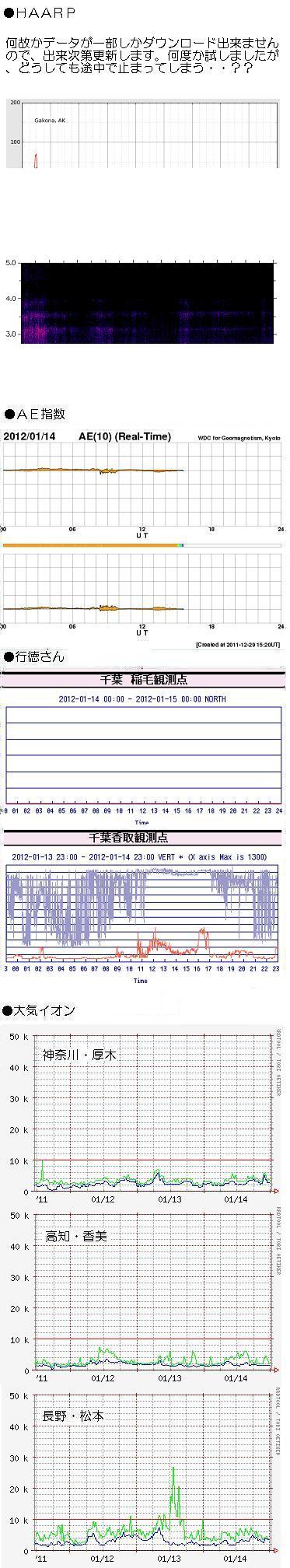 0115-1 データ