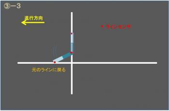 JITEN説明③-3