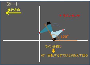 JITENボツ案説明②-1