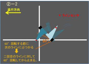 JITENボツ案説明②-2