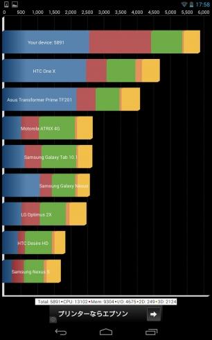 Nexus7_2013_14