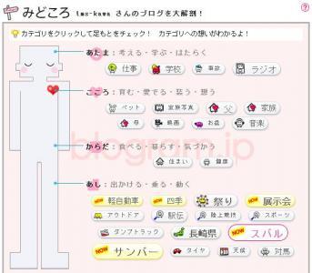 ブログラム2011.8.31No2