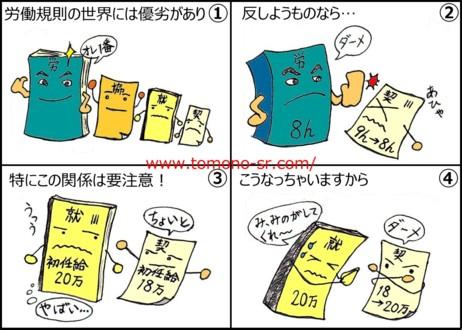 労働規則の優劣 トモノ社労士事務所 www.tomono-sr.com/