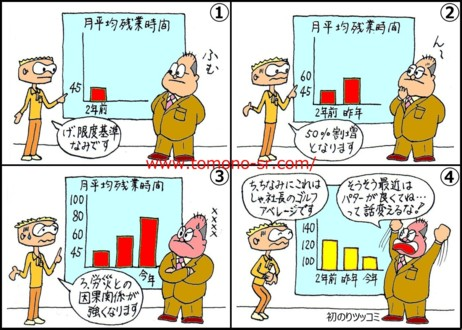時間外労働 トモノ社労士事務所 www.tomono-sr.com/