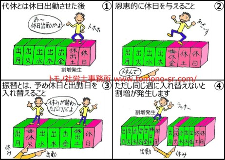 代休と振替 トモノ社労士事務所 www.tomono-sr.com/