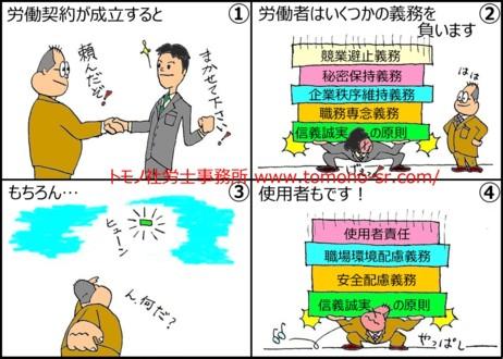 労働契約の付随義務 トモノ社労士事務所 www.tomono-sr.com/