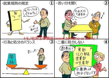 懲戒処分① 懲戒処分のルール トモノ社労士事務所 www.tomono-sr.com/