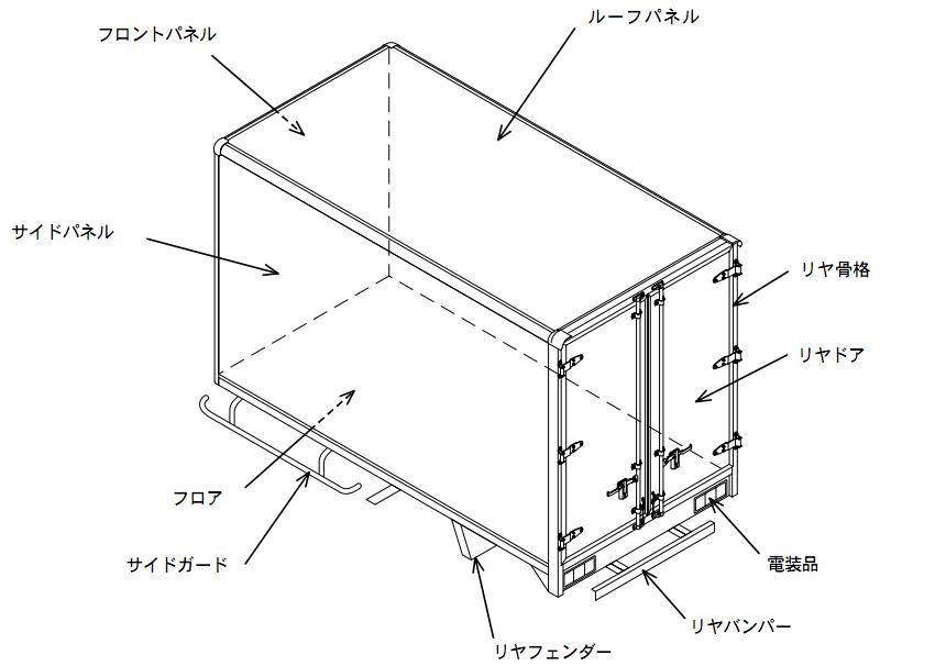 冷凍冷蔵車 概略構造