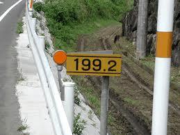 一般道路キロポスト