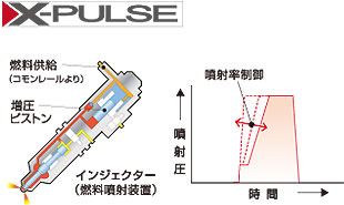 X-Pulse