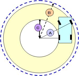最小回転半径の図