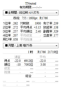20140209tenhou.png