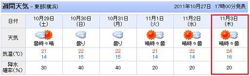 11-03 forecast