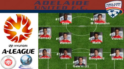 Adelaide United  11型