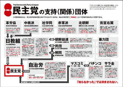minshu_sijibotai.jpg