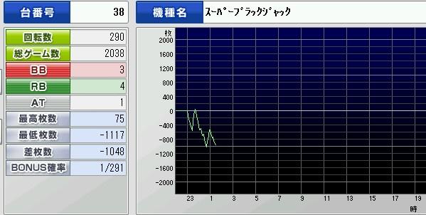 2011y08m14d_013548657.jpg