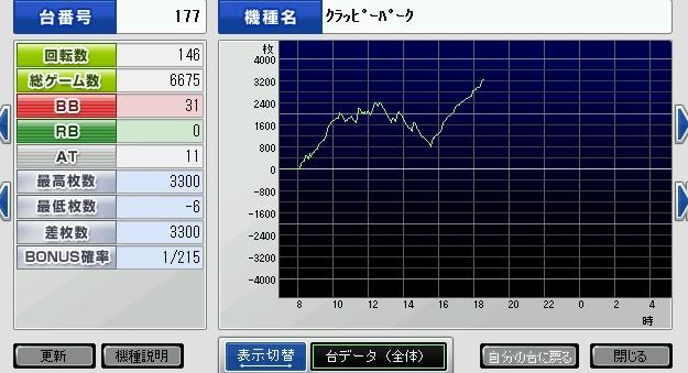 2011y08m27d_184150386.jpg