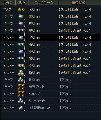 Chan軍団脅威のIN率