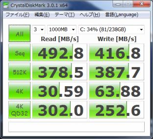 CDM PX-256M3P