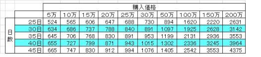 GMO_kabucom_cost.jpg