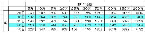 GMO_matsui_cost.jpg