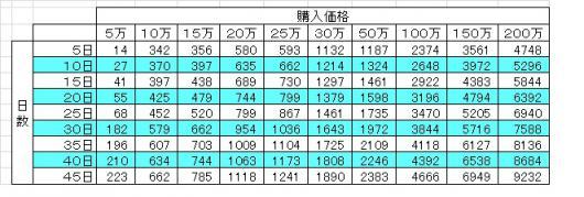 matsui_cost.jpg