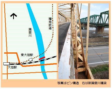 揖斐川橋梁マップ