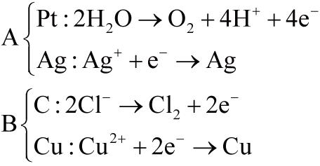 硝酸銀水溶液と塩化銅(Ⅱ)水溶液の電気分解
