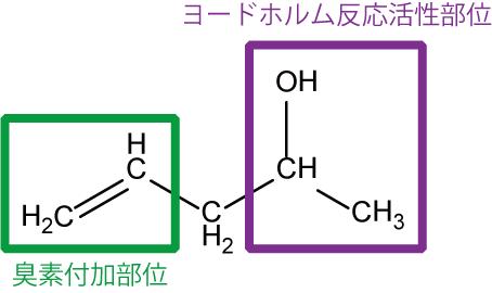 ヨードホルム反応、臭素付加