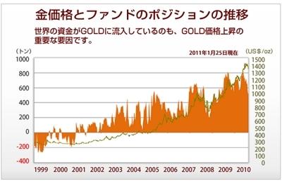 FXあきの楽楽FX自動売買実践記録!(為替初心者向け)-GOLDRUSH
