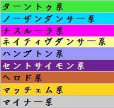 系統の色分け