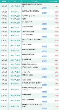SnapCrab_NoName_2014-2-16_13-59-22_No-00.png