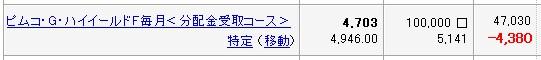 20120608pimco2.jpg