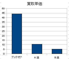 20120610kaitori.jpg