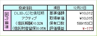 1112公社債評価