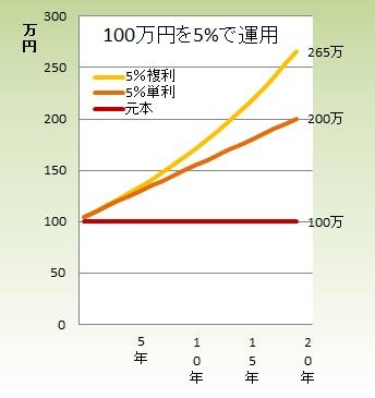 1201セゾン