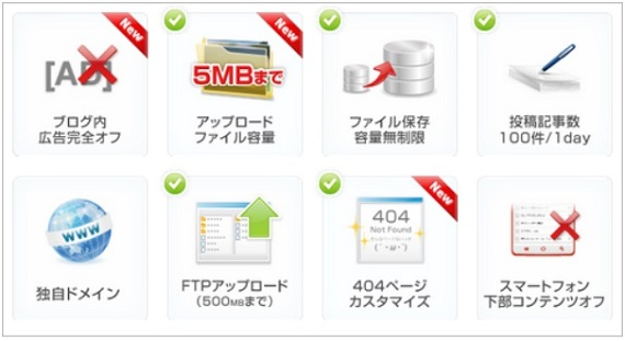 外貨MMFまとめ131106