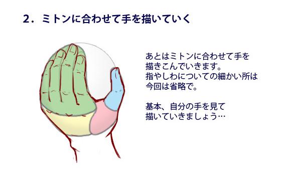 手の描き方03
