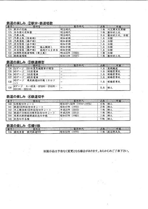 栃木県立博物館「人文系テーマ展 栃木の鉄道」へ!⑧