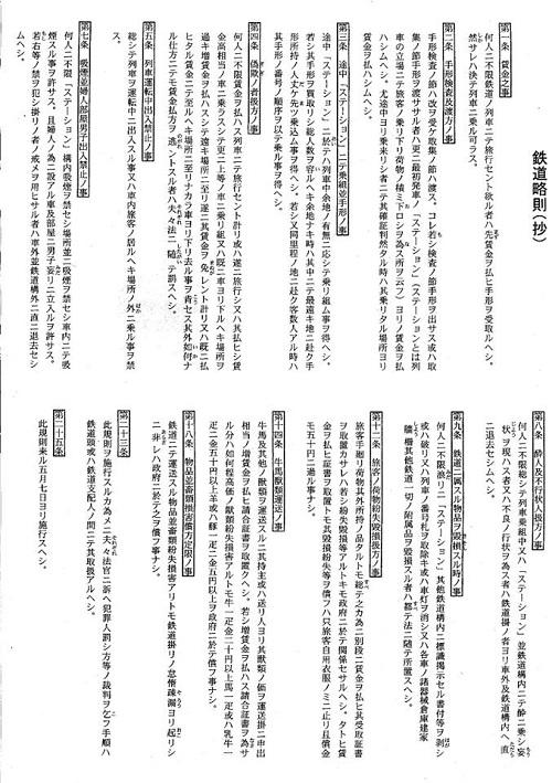 栃木県立博物館「人文系テーマ展 栃木の鉄道」へ!⑫