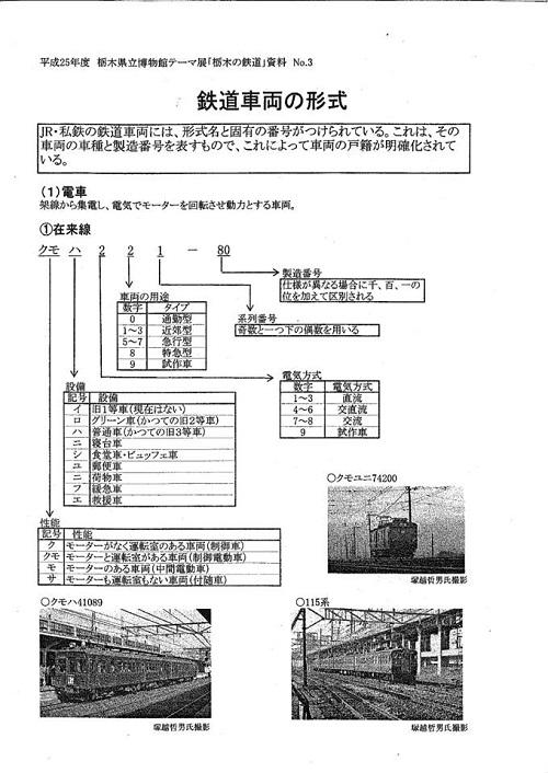 栃木県立博物館「人文系テーマ展 栃木の鉄道」へ!⑭
