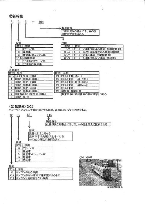 栃木県立博物館「人文系テーマ展 栃木の鉄道」へ!⑮