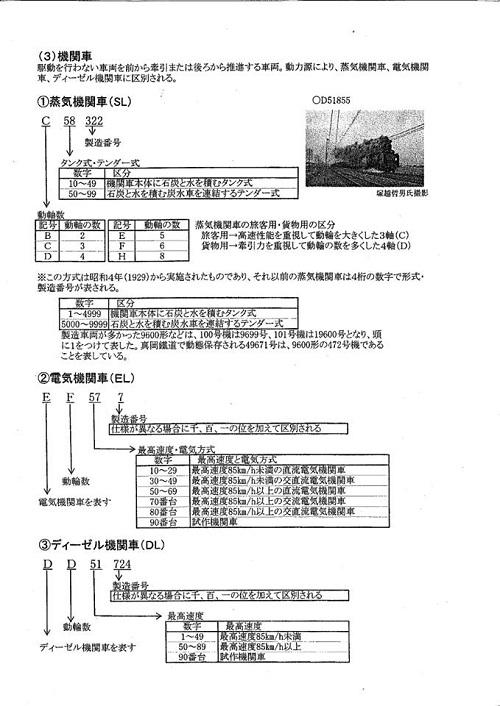 栃木県立博物館「人文系テーマ展 栃木の鉄道」へ!⑯