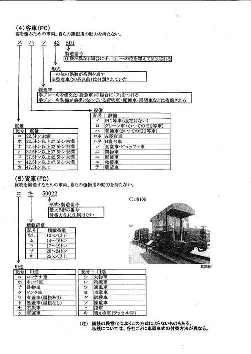 栃木県立博物館「人文系テーマ展 栃木の鉄道」へ!⑰