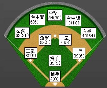 20111128DATA5.jpg