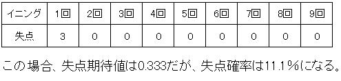20111206DATA2.jpg