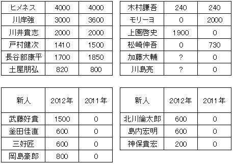 20111211DATA3.jpg