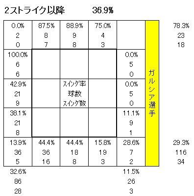 20111218DATA3.jpg