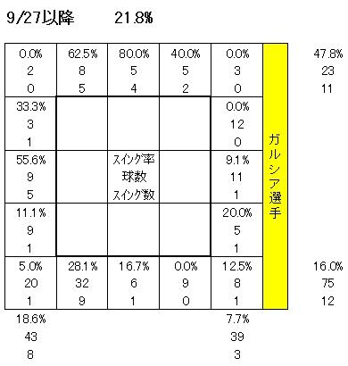 20111218DATA4.jpg