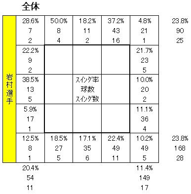 20111223DATA2.jpg